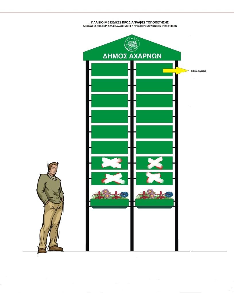 Πινακίδες Πύργοι