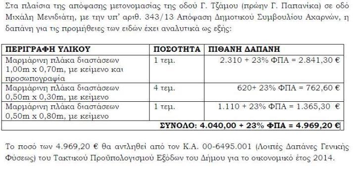 Απόφαση Ο.Ε. 2014