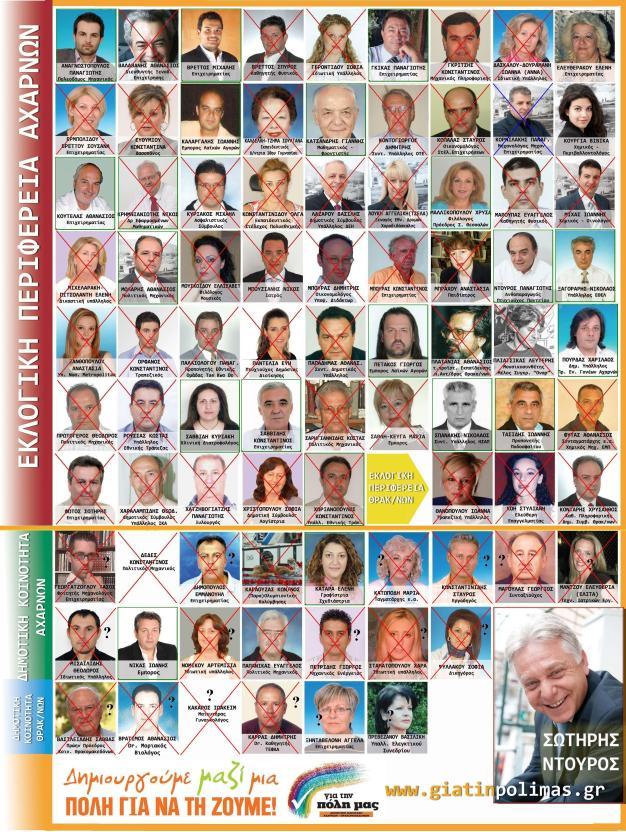 ΥΠΟΨΗΦΙΟΙ ΝΤΟΥΡΟΥ Αποχωρήσεις 2014