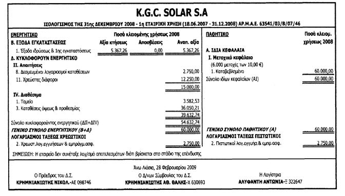 KGC.Ισολογισμός 2008