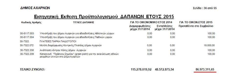 Εισηγητική έκθεση 2015