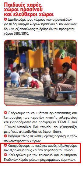 Κασσαβός 2010 Παιδικές χαρές