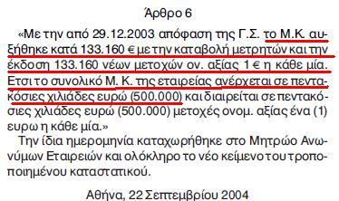 Αύξηση Μ.Κ. κατά 133.160 μετοχές