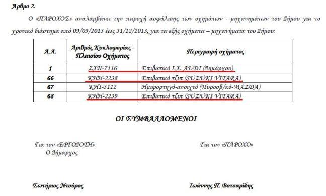 Σύμβαση για 2014