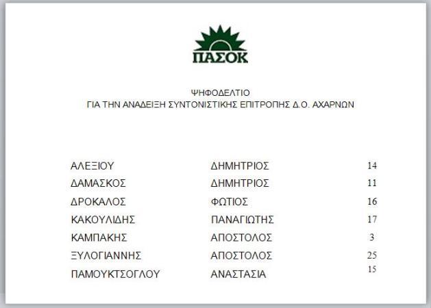 PASOK 1
