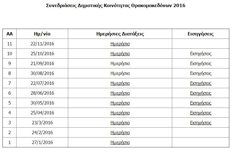 synedriaseiw-2016
