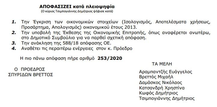 Απόφαση 253